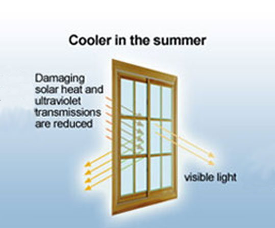 heat-reducing-window-film